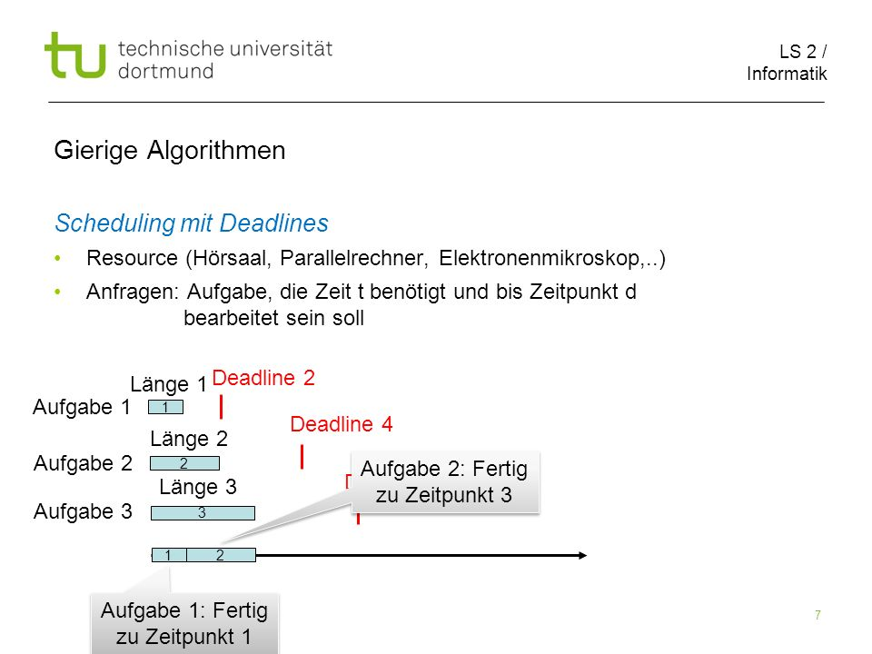 LS 2 / Informatik 7 Gierige Algorithmen Scheduling mit Deadlines Resource (Hörsaal, Parallelrechner, Elektronenmikroskop,..) Anfragen: Aufgabe, die Ze