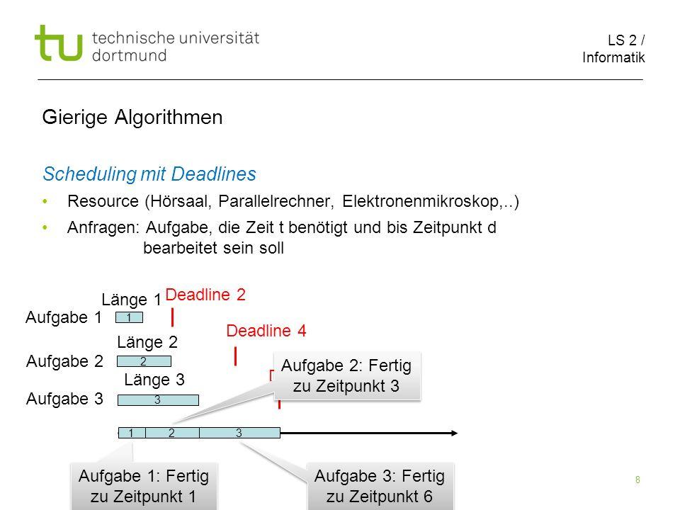 LS 2 / Informatik 8 Gierige Algorithmen Scheduling mit Deadlines Resource (Hörsaal, Parallelrechner, Elektronenmikroskop,..) Anfragen: Aufgabe, die Ze