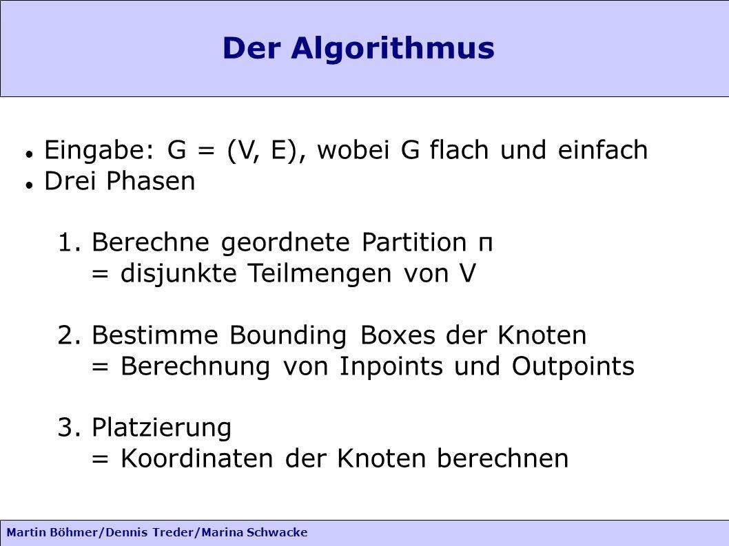 Martin Böhmer/Dennis Treder/Marina Schwacke Der Algorithmus Eingabe: G = (V, E), wobei G flach und einfach Drei Phasen 1. Berechne geordnete Partition