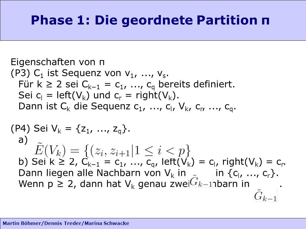 Martin Böhmer/Dennis Treder/Marina Schwacke Phase 1: Die geordnete Partition π Eigenschaften von π (P3) C 1 ist Sequenz von v 1,..., v s. Für k 2 sei