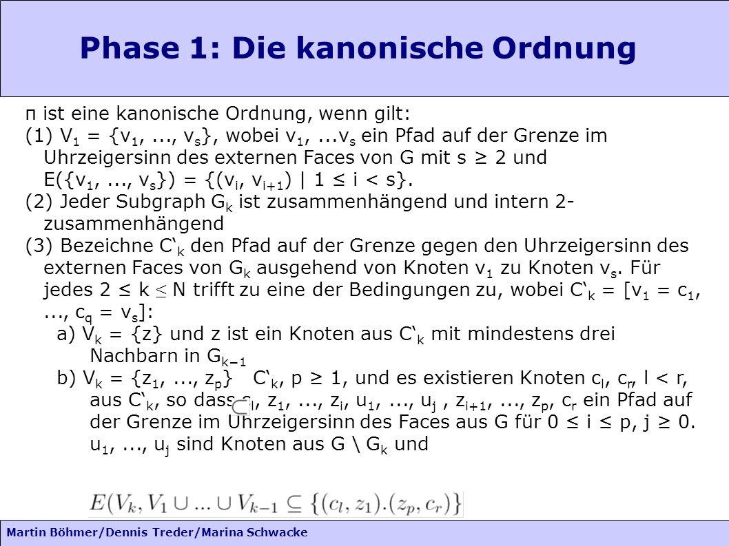 Martin Böhmer/Dennis Treder/Marina Schwacke Phase 1: Die kanonische Ordnung π ist eine kanonische Ordnung, wenn gilt: (1) V 1 = {v 1,..., v s }, wobei