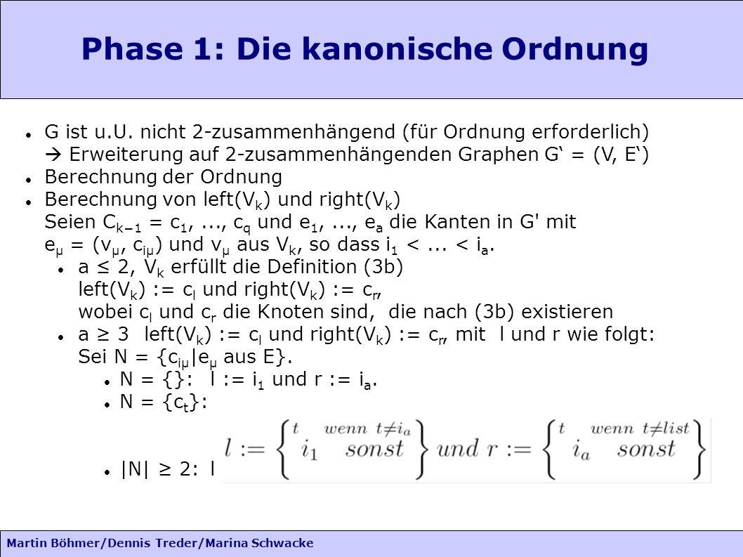 Martin Böhmer/Dennis Treder/Marina Schwacke Phase 1: Die kanonische Ordnung G ist u.U. nicht 2-zusammenhängend (für Ordnung erforderlich) Erweiterung