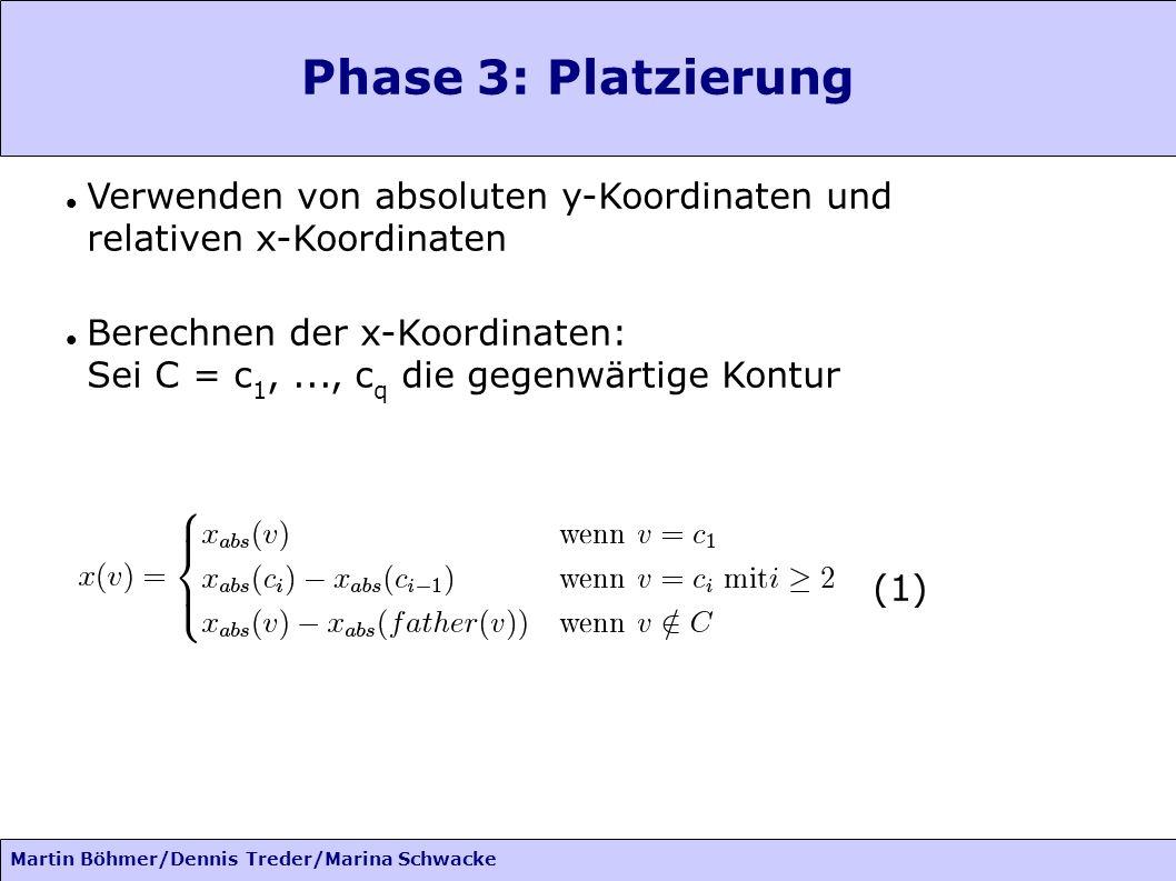 Martin Böhmer/Dennis Treder/Marina Schwacke Phase 3: Platzierung Verwenden von absoluten y-Koordinaten und relativen x-Koordinaten Berechnen der x-Koo