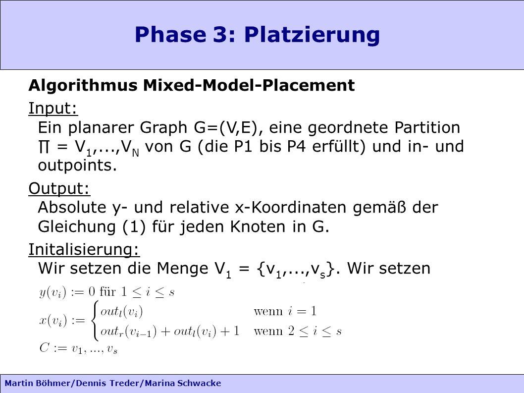 Martin Böhmer/Dennis Treder/Marina Schwacke Phase 3: Platzierung Algorithmus Mixed-Model-Placement Input: Ein planarer Graph G=(V,E), eine geordnete P