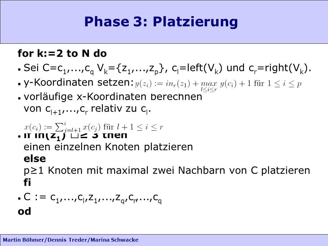 Martin Böhmer/Dennis Treder/Marina Schwacke Phase 3: Platzierung for k:=2 to N do Sei C=c 1,...,c q V k ={z 1,...,z p }, c l =left(V k ) und c r =righ