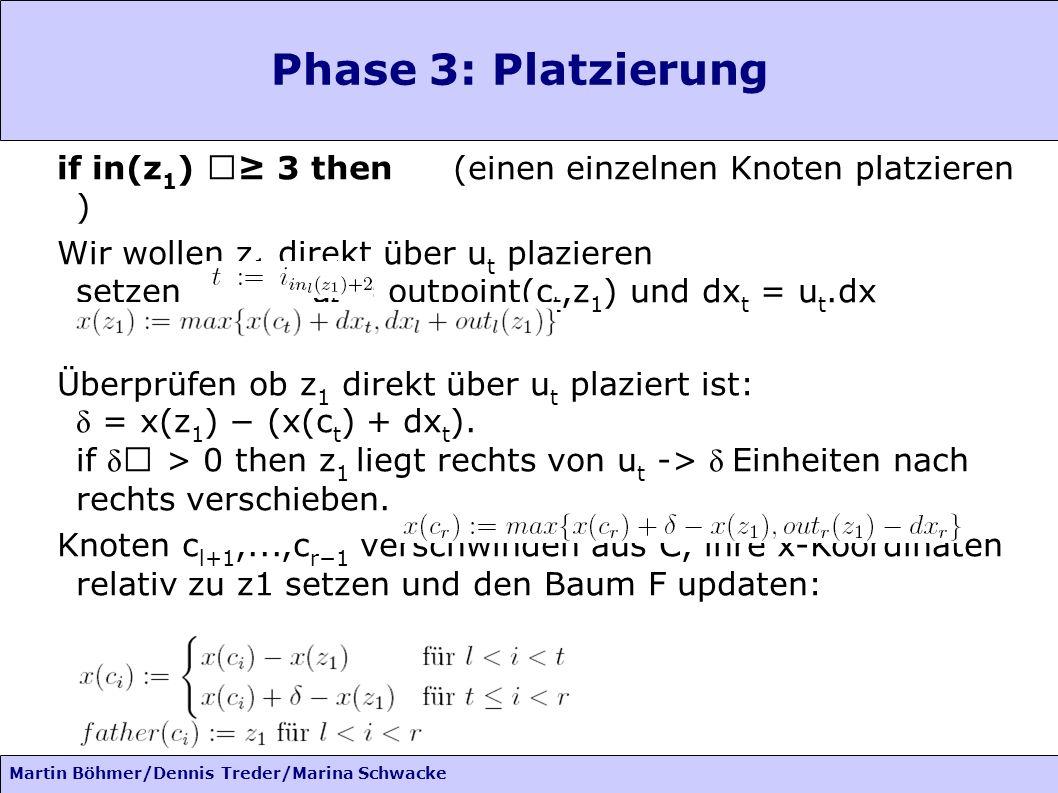 Martin Böhmer/Dennis Treder/Marina Schwacke Phase 3: Platzierung if in(z 1 ) 3 then(einen einzelnen Knoten platzieren ) Wir wollen z 1 direkt über u t