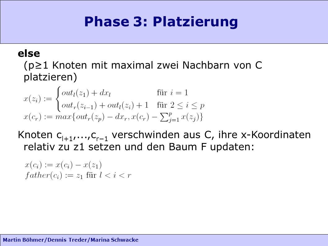 Martin Böhmer/Dennis Treder/Marina Schwacke Phase 3: Platzierung else (p1 Knoten mit maximal zwei Nachbarn von C platzieren) Knoten c l+1,...,c r1 ver