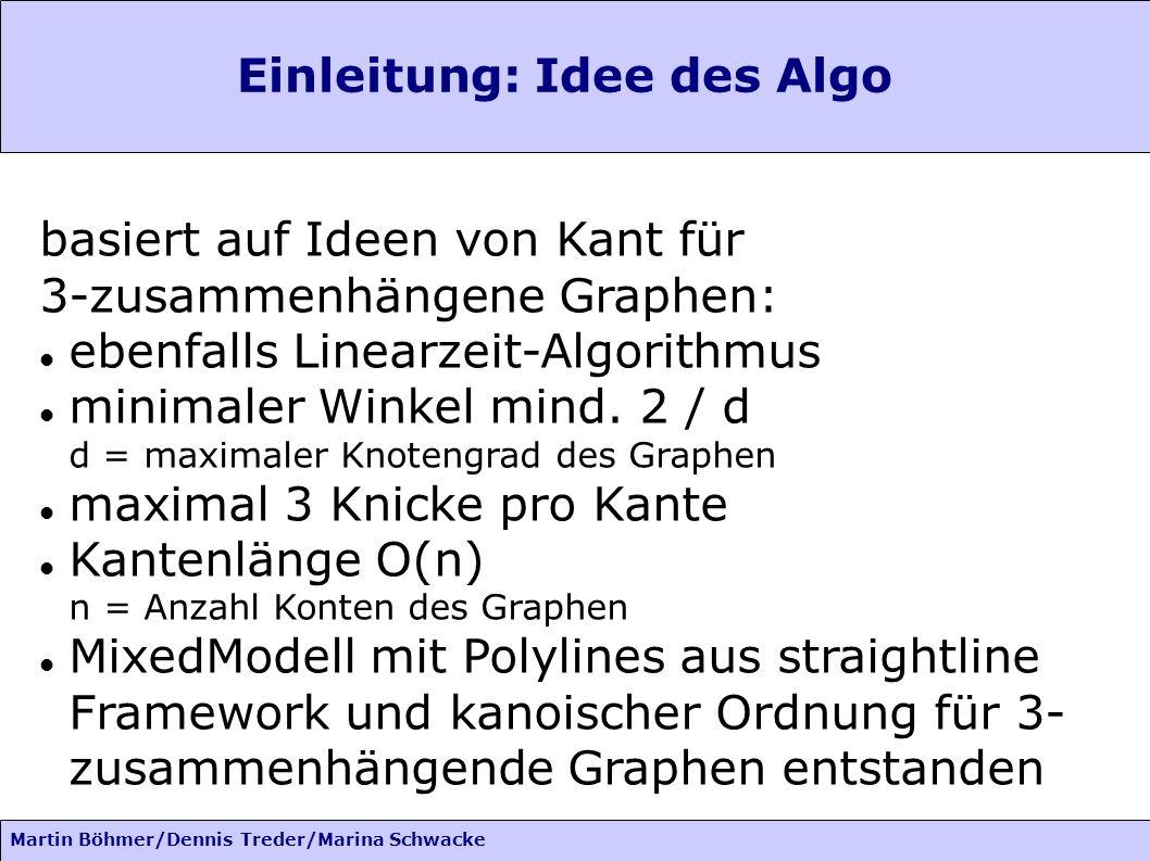 Martin Böhmer/Dennis Treder/Marina Schwacke Einleitung: Idee des Algo basiert auf Ideen von Kant für 3-zusammenhängene Graphen: ebenfalls Linearzeit-A