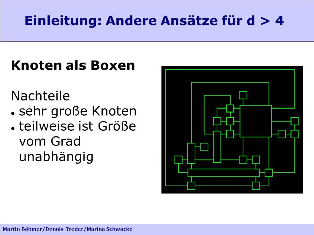 Martin Böhmer/Dennis Treder/Marina Schwacke Phase 3: Platzierung else (p1 Knoten mit maximal zwei Nachbarn von C platzieren) Knoten c l+1,...,c r1 verschwinden aus C, ihre x-Koordinaten relativ zu z1 setzen und den Baum F updaten: