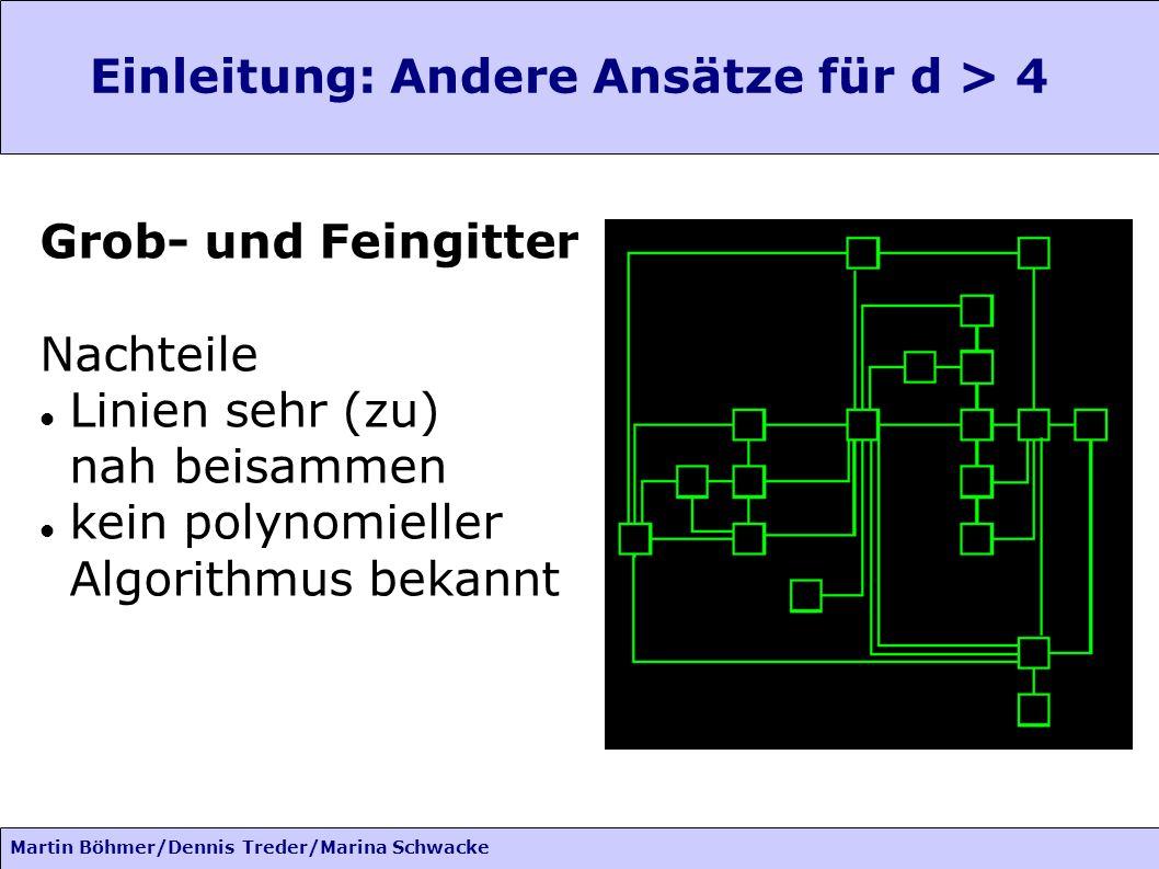 Martin Böhmer/Dennis Treder/Marina Schwacke Analyse Soweit uns bekannt erreicht dieser Algorithmus die besten Grenzen für Gittergröße, Winkelauflösung und die Anzahl von Knicken für planare, dichte Graphen.