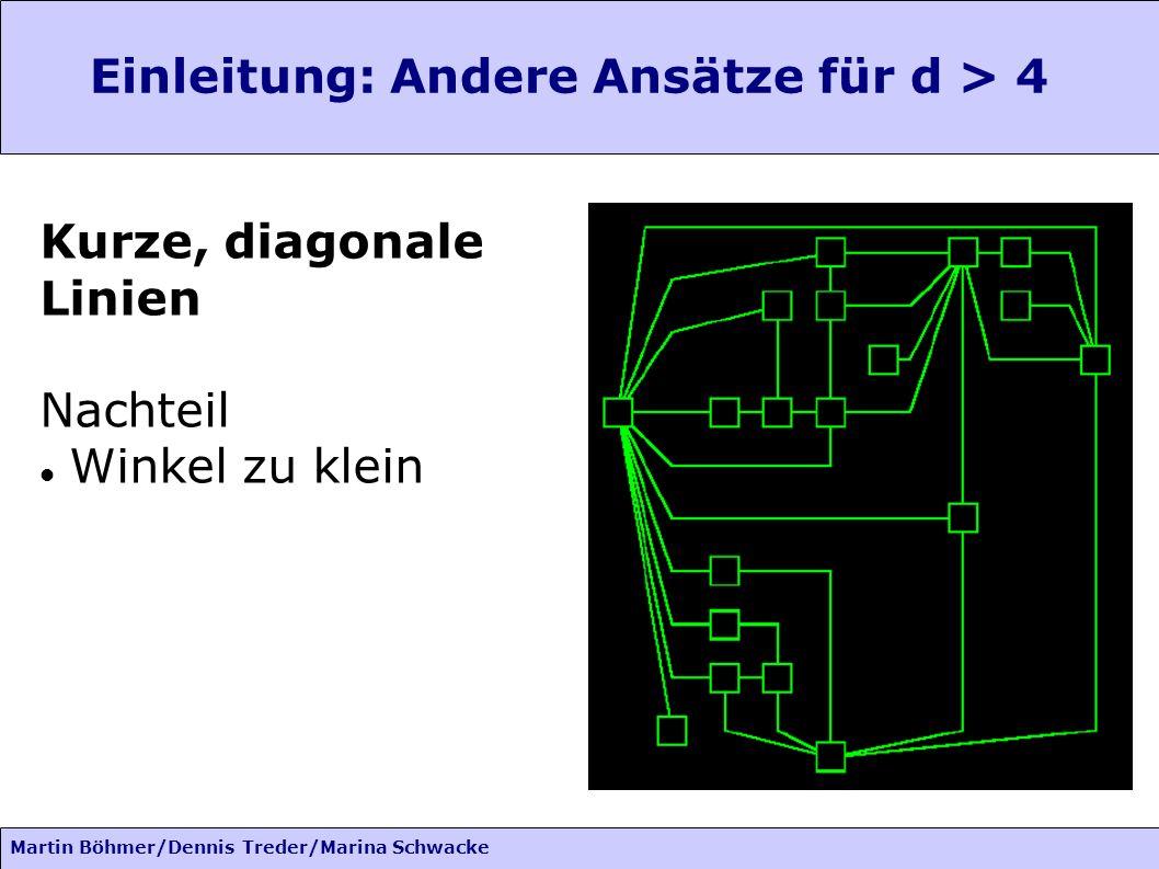 Martin Böhmer/Dennis Treder/Marina Schwacke Einleitung: Andere Ansätze für d > 4 Kurze, diagonale Linien Nachteil Winkel zu klein