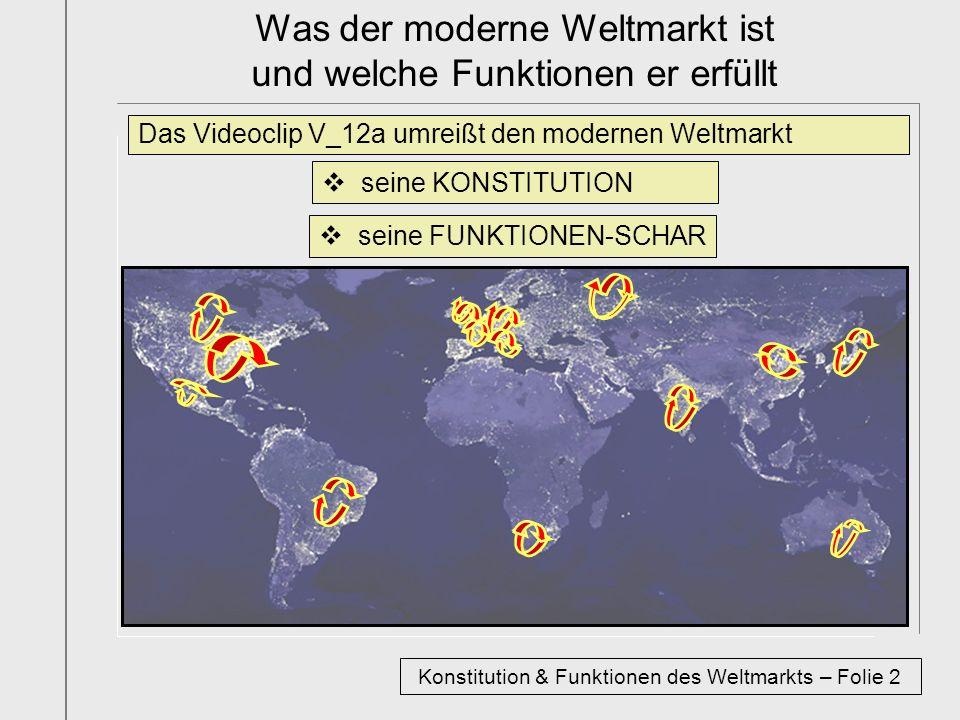 Was der moderne Weltmarkt ist und welche Funktionen er erfüllt Konstitution & Funktionen des Weltmarkts – Folie 2 Das Videoclip V_12a umreißt den mode