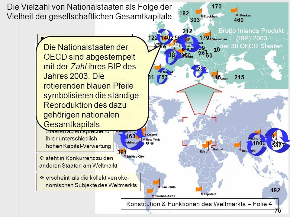 381 9463 Brutto-Inlands-Produkt (BIP) 2003 der 30 OECD Staaten 764 131 757 146 215 170 182 303 460 212 122 1402 503 179 323 2712 59 1834 350 60 1240 2
