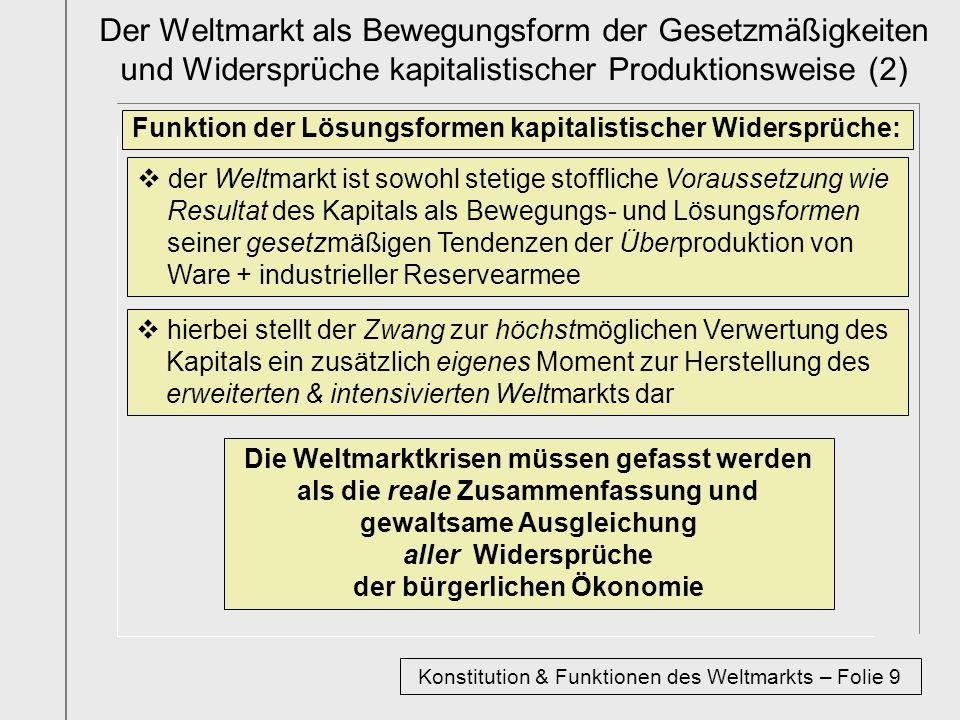 Der Weltmarkt als Bewegungsform der Gesetzmäßigkeiten und Widersprüche kapitalistischer Produktionsweise (2) Funktion der Lösungsformen kapitalistisch