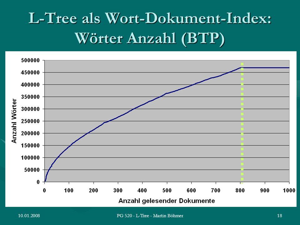 10.01.2008PG 520 - L-Tree - Martin Böhmer18 L-Tree als Wort-Dokument-Index: Wörter Anzahl (BTP)