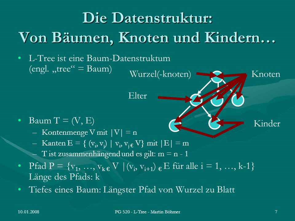 10.01.2008PG 520 - L-Tree - Martin Böhmer8 Die Datenstruktur: L-Tree als Wort-Dokument-Index Menge von Dokumenten D, bestehend aus Wörtern Speichere Wort w = b 1, …, b n (Buchstaben): –Ein Konten v speichert b i für i = n speichere Dokumente in denen w vorkommt –Elter von v speichert b i-1 –Ein Kind von v speichert b i+1 Maximale Anzahl an Kindern: 59 (A-Z, a-z, Ää, Öö, Üü, ß) Tiefe des L-Tree: Längstes Wort {d D   b 1 …b n d} b1b1 … bnbn
