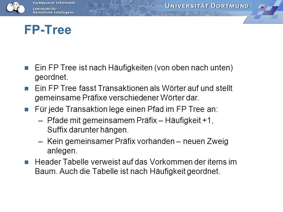 FP-Tree Ein FP Tree ist nach Häufigkeiten (von oben nach unten) geordnet.