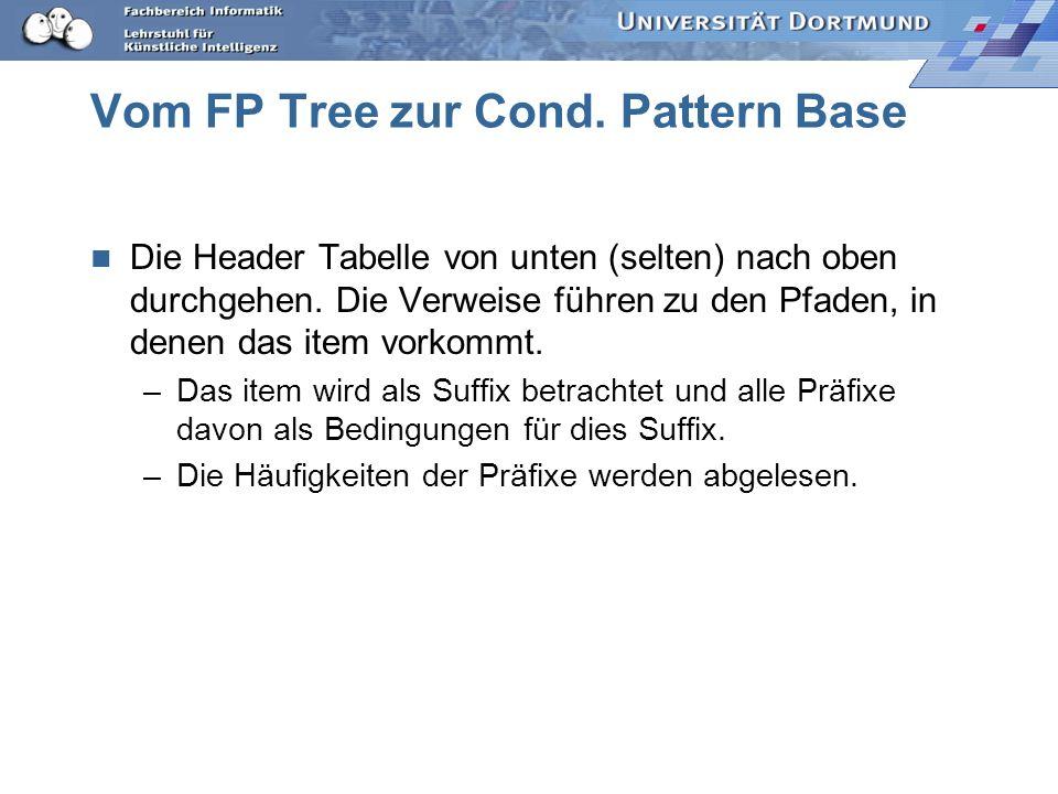 Vom FP Tree zur Cond.Pattern Base Die Header Tabelle von unten (selten) nach oben durchgehen.