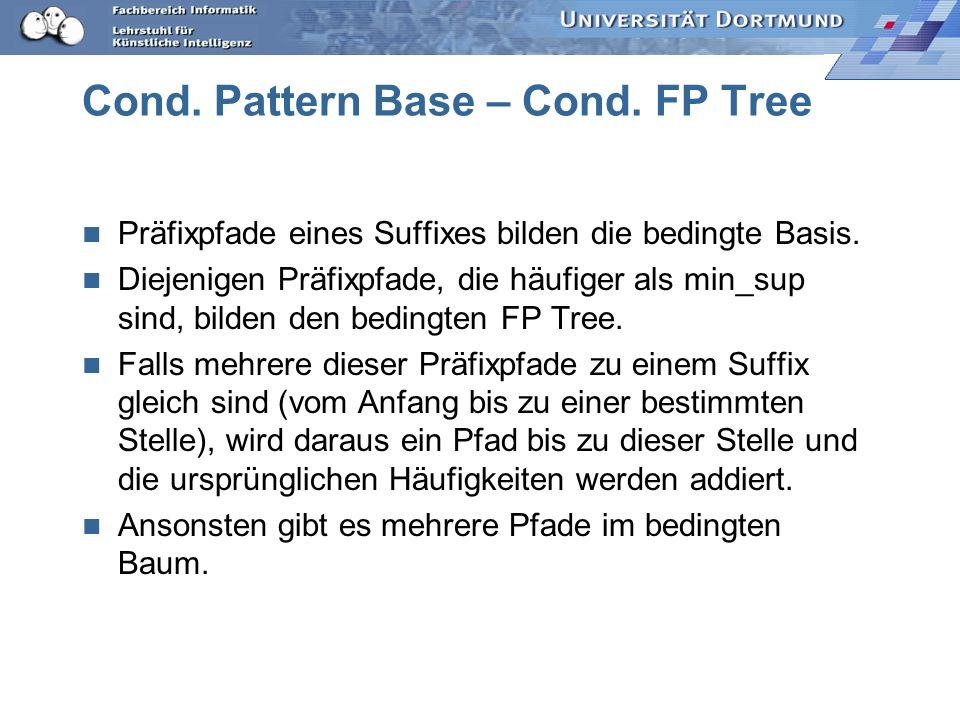 Cond.Pattern Base – Cond. FP Tree Präfixpfade eines Suffixes bilden die bedingte Basis.