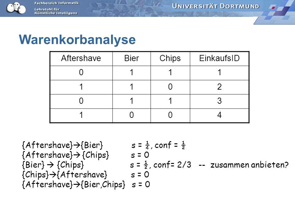 Warenkorbanalyse AftershaveBierChipsEinkaufsID 0111 1102 0113 1004 {Aftershave} {Bier} s = ¼, conf = ½ {Aftershave} {Chips} s = 0 {Bier} {Chips} s = ½, conf= 2/3 -- zusammen anbieten.