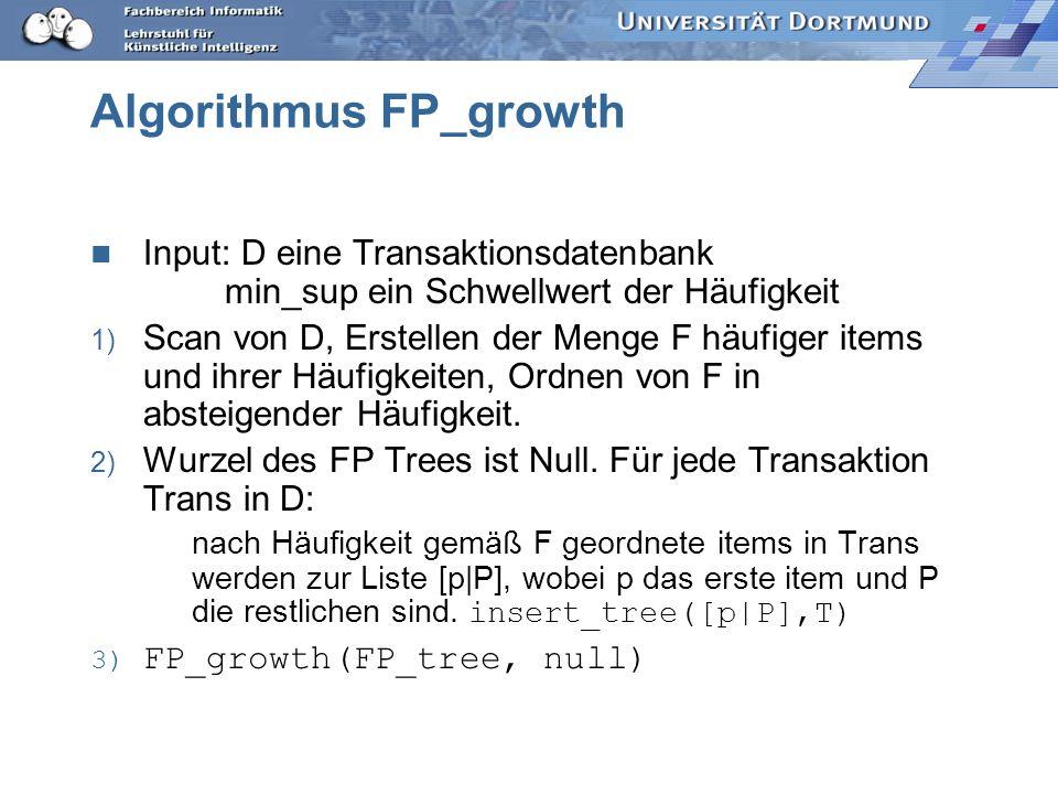 Algorithmus FP_growth Input: D eine Transaktionsdatenbank min_sup ein Schwellwert der Häufigkeit 1) Scan von D, Erstellen der Menge F häufiger items und ihrer Häufigkeiten, Ordnen von F in absteigender Häufigkeit.