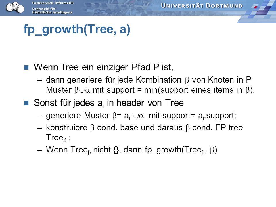 fp_growth(Tree, a) Wenn Tree ein einziger Pfad P ist, –dann generiere für jede Kombination von Knoten in P Muster mit support = min(support eines items in ).