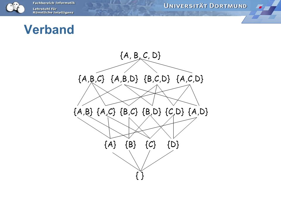 Verband {A, B, C, D} {A,B,C} {A,B,D} {B,C,D} {A,C,D} {A,B} {A,C} {B,C} {B,D} {C,D} {A,D} {A} {B} {C} {D} { }