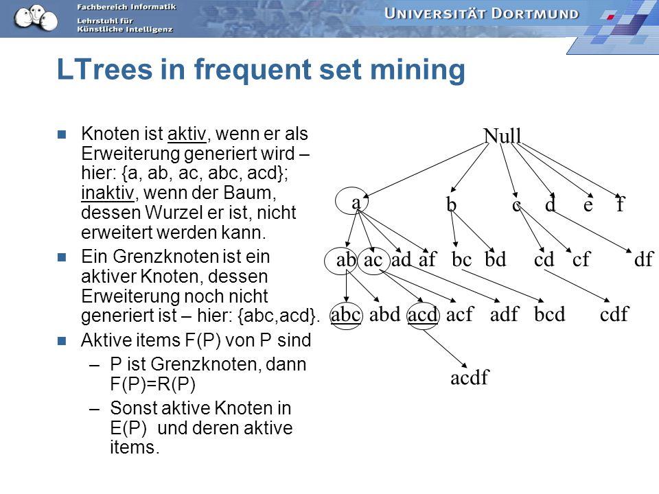 LTrees in frequent set mining Knoten ist aktiv, wenn er als Erweiterung generiert wird – hier: {a, ab, ac, abc, acd}; inaktiv, wenn der Baum, dessen Wurzel er ist, nicht erweitert werden kann.