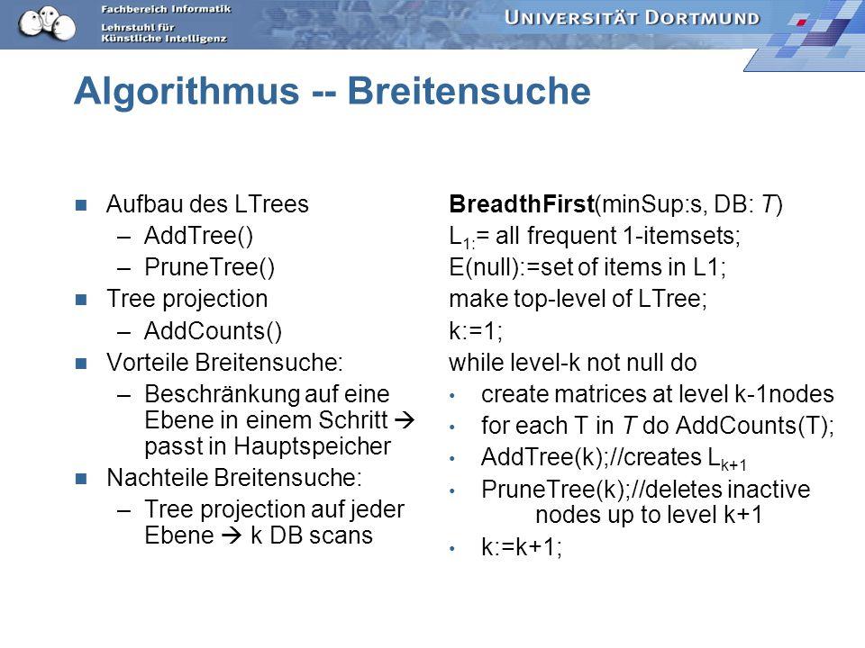 Algorithmus -- Breitensuche Aufbau des LTrees –AddTree() –PruneTree() Tree projection –AddCounts() Vorteile Breitensuche: –Beschränkung auf eine Ebene in einem Schritt passt in Hauptspeicher Nachteile Breitensuche: –Tree projection auf jeder Ebene k DB scans BreadthFirst(minSup:s, DB: T) L 1: = all frequent 1-itemsets; E(null):=set of items in L1; make top-level of LTree; k:=1; while level-k not null do create matrices at level k-1nodes for each T in T do AddCounts(T); AddTree(k);//creates L k+1 PruneTree(k);//deletes inactive nodes up to level k+1 k:=k+1;
