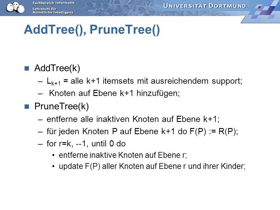 AddTree(), PruneTree() AddTree(k) –L k+1 = alle k+1 itemsets mit ausreichendem support; – Knoten auf Ebene k+1 hinzufügen; PruneTree(k) –entferne alle inaktiven Knoten auf Ebene k+1; –für jeden Knoten P auf Ebene k+1 do F(P) := R(P); –for r=k, --1, until 0 do entferne inaktive Knoten auf Ebene r; update F(P) aller Knoten auf Ebene r und ihrer Kinder;