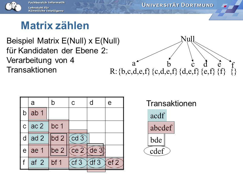 Matrix zählen abcde bab 1 cac 2bc 1 dad 2bd 2cd 3 eae 1be 2ce 2de 3 faf 2bf 1cf 3df 3ef 2 Transaktionen acdf abcdef bde cdef Beispiel Matrix E(Null) x E(Null) für Kandidaten der Ebene 2: Verarbeitung von 4 Transaktionen a bcde f NullR:{b,c,d,e,f}{c,d,e,f}{d,e,f}{e,f}{f} {}