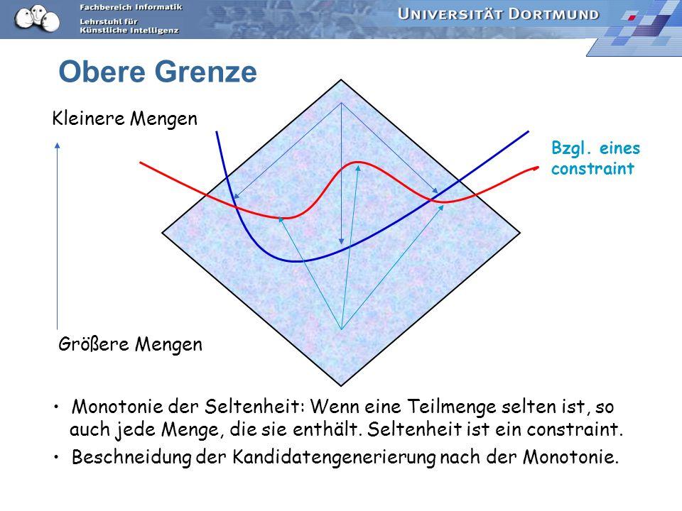 Obere Grenze Monotonie der Seltenheit: Wenn eine Teilmenge selten ist, so auch jede Menge, die sie enthält.