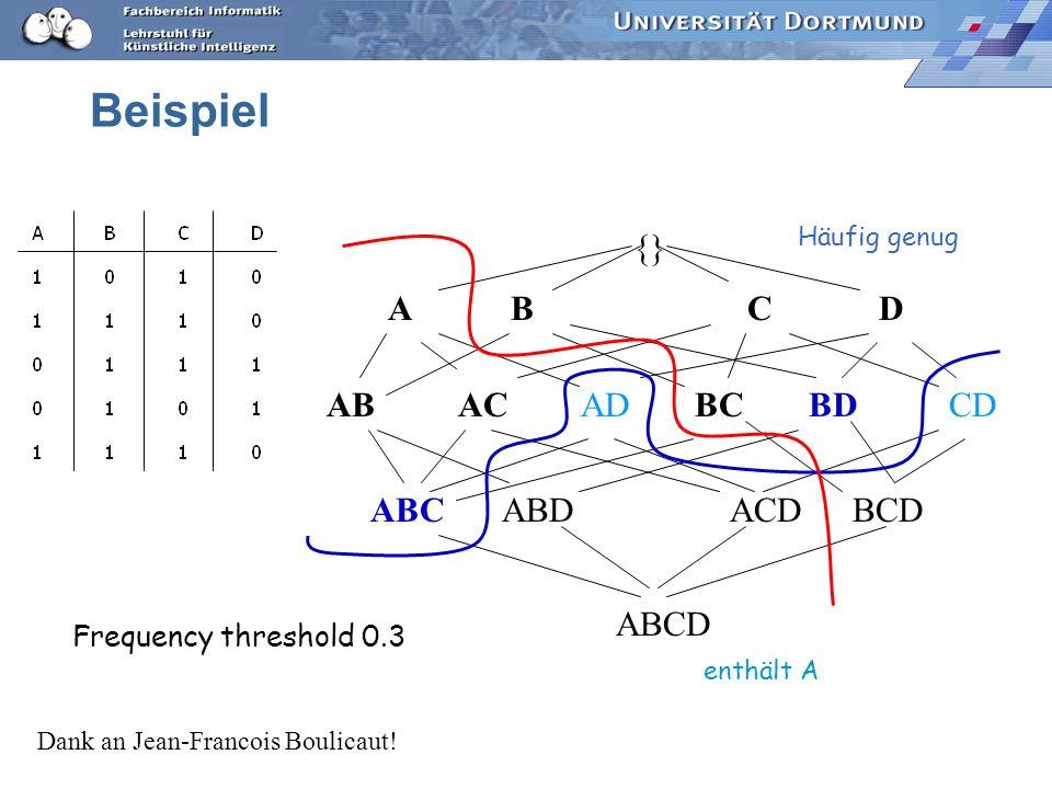 Beispiel CD {} ABCD ABACADBCBD ABCABDACDBCD ABCD Frequency threshold 0.3 Dank an Jean-Francois Boulicaut.