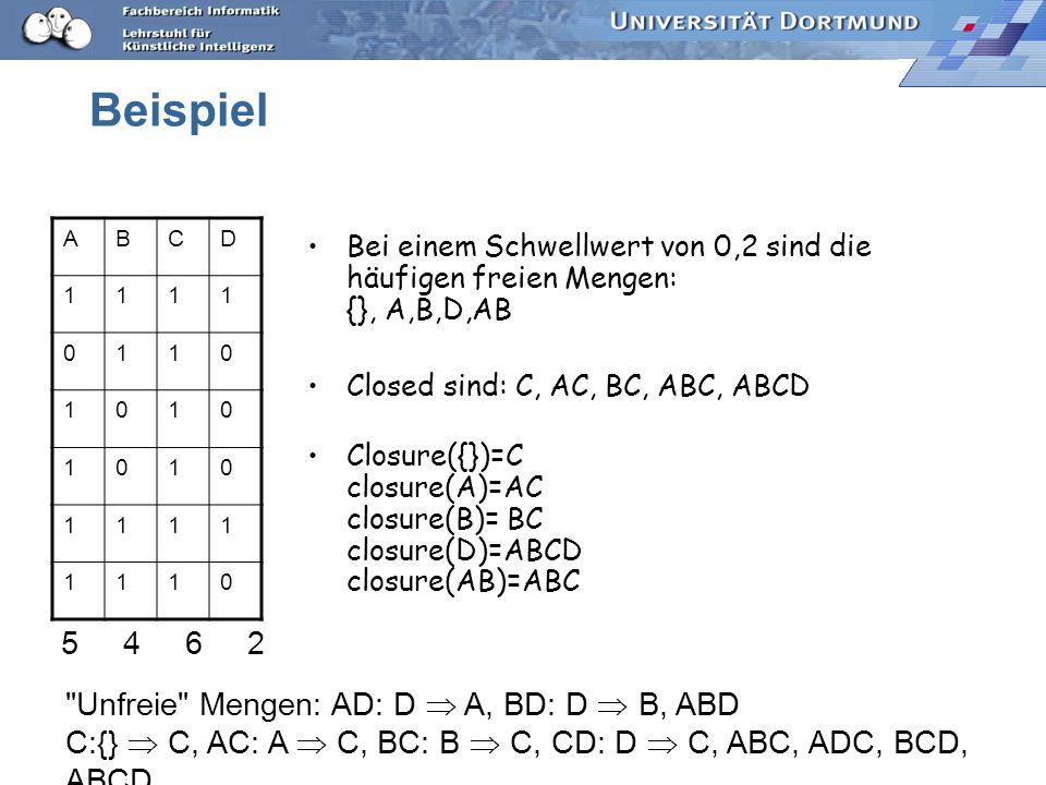 Beispiel ABCD 1111 0110 1010 1010 1111 1110 Bei einem Schwellwert von 0,2 sind die häufigen freien Mengen: {}, A,B,D,AB Closed sind: C, AC, BC, ABC, ABCD Closure({})=C closure(A)=AC closure(B)= BC closure(D)=ABCD closure(AB)=ABC 5 4 6 2 Unfreie Mengen: AD: D A, BD: D B, ABD C:{} C, AC: A C, BC: B C, CD: D C, ABC, ADC, BCD, ABCD