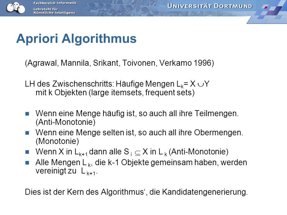 Apriori Algorithmus (Agrawal, Mannila, Srikant, Toivonen, Verkamo 1996) LH des Zwischenschritts: Häufige Mengen L k = X Y mit k Objekten (large itemsets, frequent sets) Wenn eine Menge häufig ist, so auch all ihre Teilmengen.