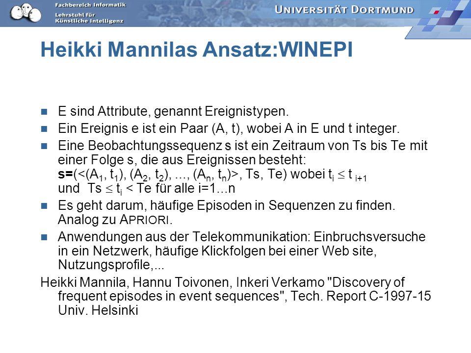 Heikki Mannilas Ansatz:WINEPI E sind Attribute, genannt Ereignistypen.