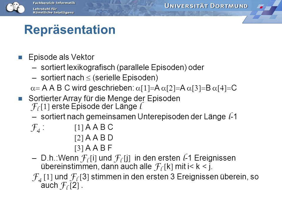 Repräsentation Episode als Vektor –sortiert lexikografisch (parallele Episoden) oder –sortiert nach (serielle Episoden) A A B C wird geschrieben: A A B C Sortierter Array für die Menge der Episoden F l erste Episode der Länge l –sortiert nach gemeinsamen Unterepisoden der Länge l -1 F 4 : A A B C A A B D A A B F –D.h.:Wenn F l i und F l j in den ersten l -1 Ereignissen übereinstimmen, dann auch alle F l k mit i< k < j.