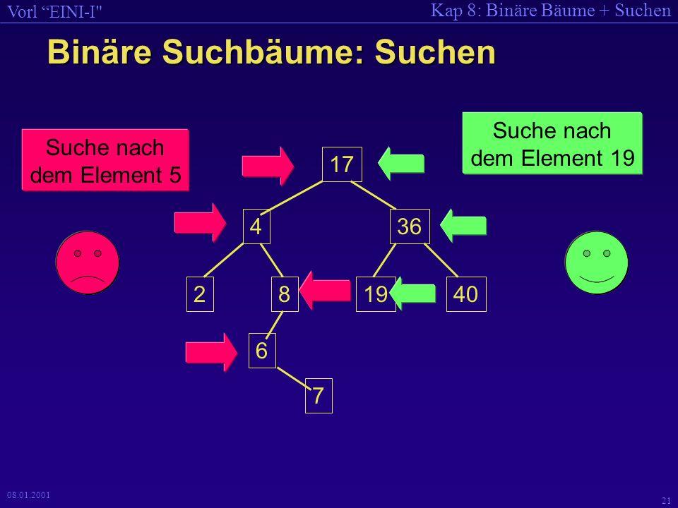 Kap 8: Binäre Bäume + Suchen Vorl EINI-I