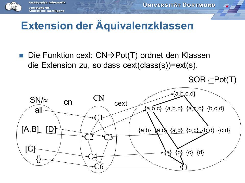 Äquivalenzklassen der Sorten Zwei Sortennamen sind äquivalent, wenn ihre Extension gleich ist: Sei SN/ die Menge aller Klasse von Sorten gleicher Exte