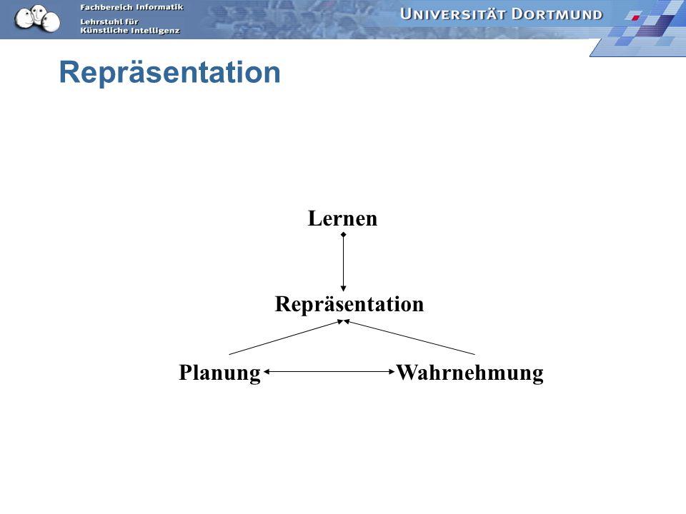 Lernen operationaler Begriffe zur Roboternavigation Repräsentation Lernen Planung und Planausführung Experimente