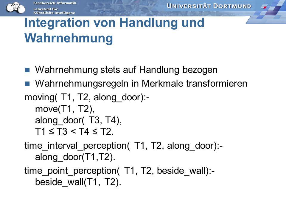 Richtungsrelationen Gleiche Richtung -- gleiche Variable Prädikate zu räumlichen Relationen along_door( T1, T2, PDir), move(T2, T3, backwards), opposi
