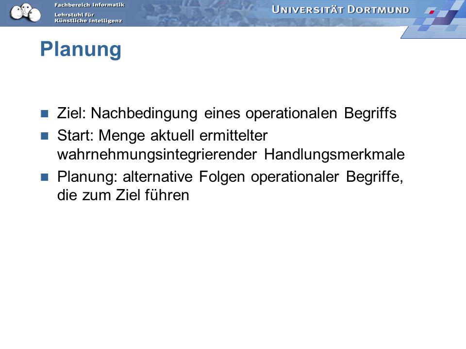 SHARC (Volker Klingspor 1998) Objekterkennung Planverfeinerung- und ausführung PlanungKommunikation mit Menschen Kommunikation mit Roboter Scheduling