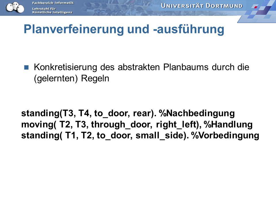 Abstrakter Planbaum crossing_door rotate_beside_door move_beside_door move_along_door rotate_in_corner move_into_corner move_along_door rotate_beside_
