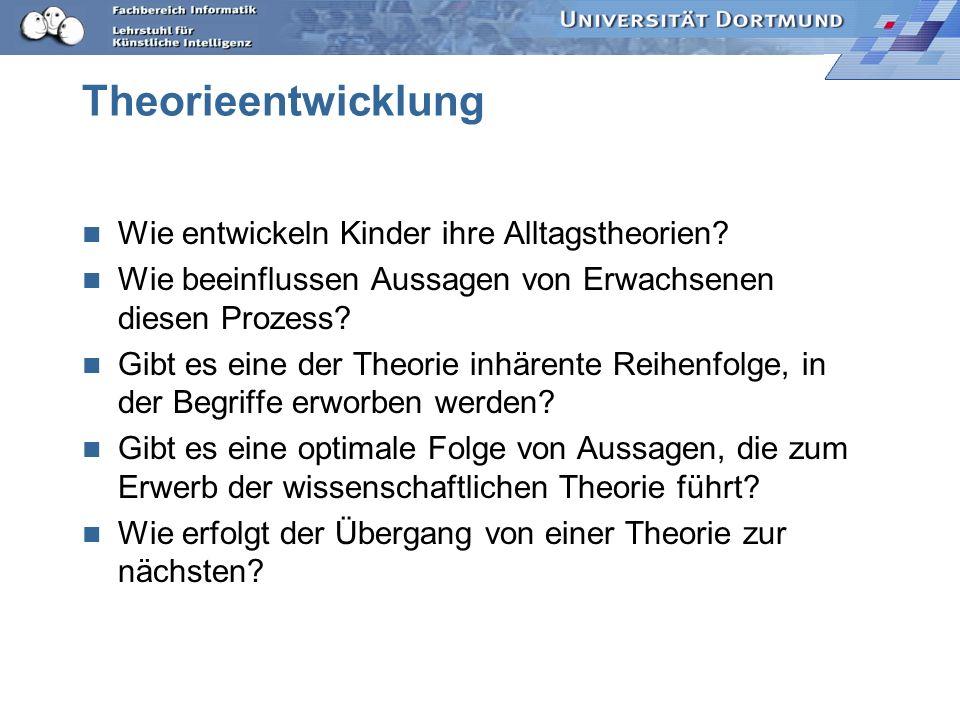 Lebenszyklus der Forschung Stützvektormethode zur Textklassifikation: –Formales Modell TCat –Schranke des erwarteten Fehlers Thorsten Joachims 2002 In