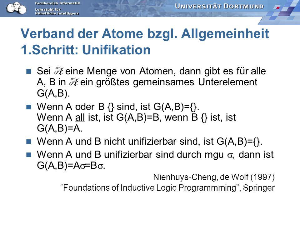 Beispiel L={¬p(f(Z,g(a,Y)),h(Z)), ¬p(f(f(U,V),W),h(f(a,b)))} :={Z\f(U,V)} L ={¬p(f(f(U,V),g(a,Y)),h(f(U,V))), ¬p(f(f(U,V),W),h(f(a,b)))} :={Z\f(U,V),W