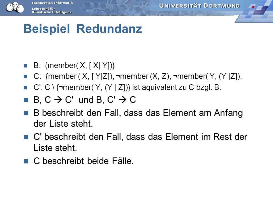 Beispiel Generalisierung B: { append ([ ], C, C)} C: {append ([1,2], [3], [1,2,3])} D: { ¬ append (B, C, E), append( [A | B], C, [A | E])} D, B C ¬ ap