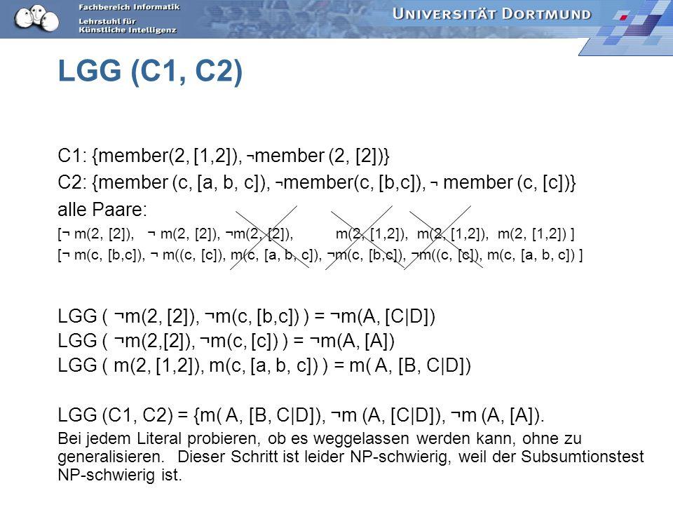 Beispiel Unifikation, Anti-Unifikation A=p(a,X,f(X)) B=p(Y,f(b),f(f(b))) LG(A,B)=p(Z1,Z2,f(Z2)) G(A,B)=p(a, f(b), f(f(b)))