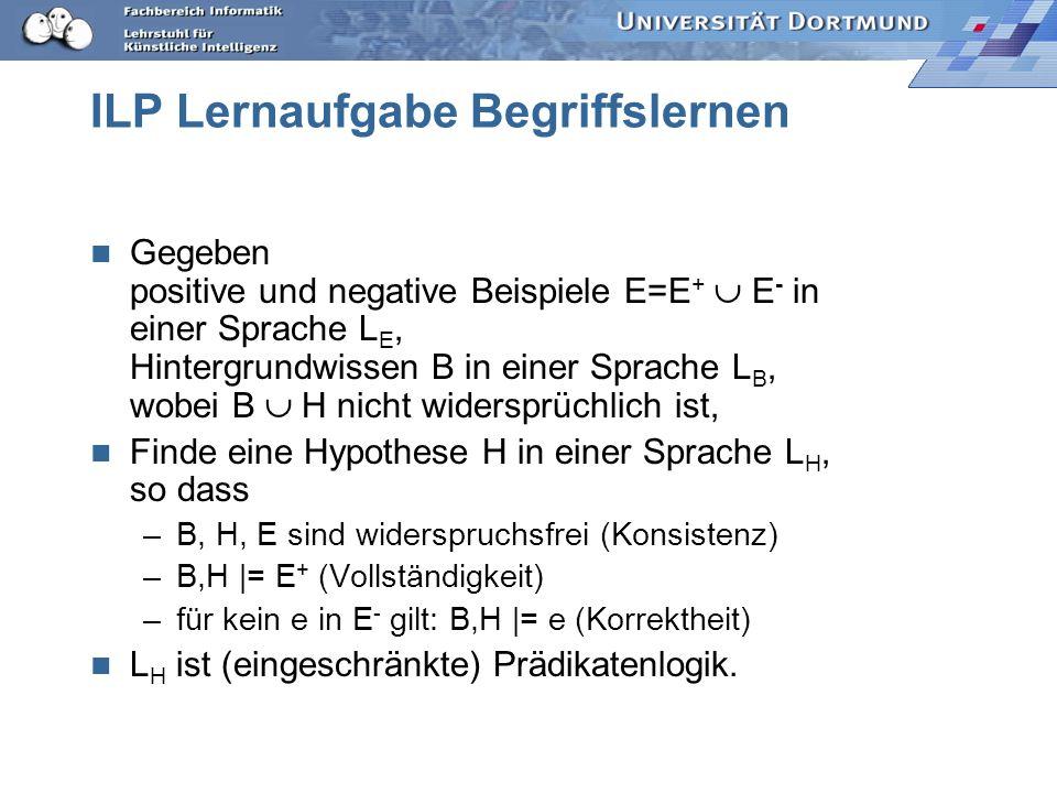 Generalisierung Wir suchen eine Hypothese, so dass H |= E +, verwenden also zum Prüfen die logische Folgerung.