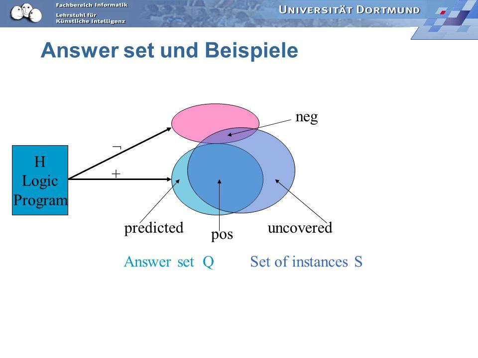 Globales Modell in Logik Logisches Programm: Menge von Regeln Answer set des Programms: aus den Regeln ableitbare Fakten. Das Model ist vollständig, w