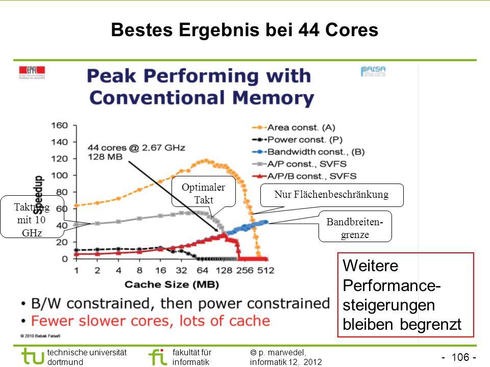 - 106 - technische universität dortmund fakultät für informatik p. marwedel, informatik 12, 2012 Bestes Ergebnis bei 44 Cores Nur Flächenbeschränkung